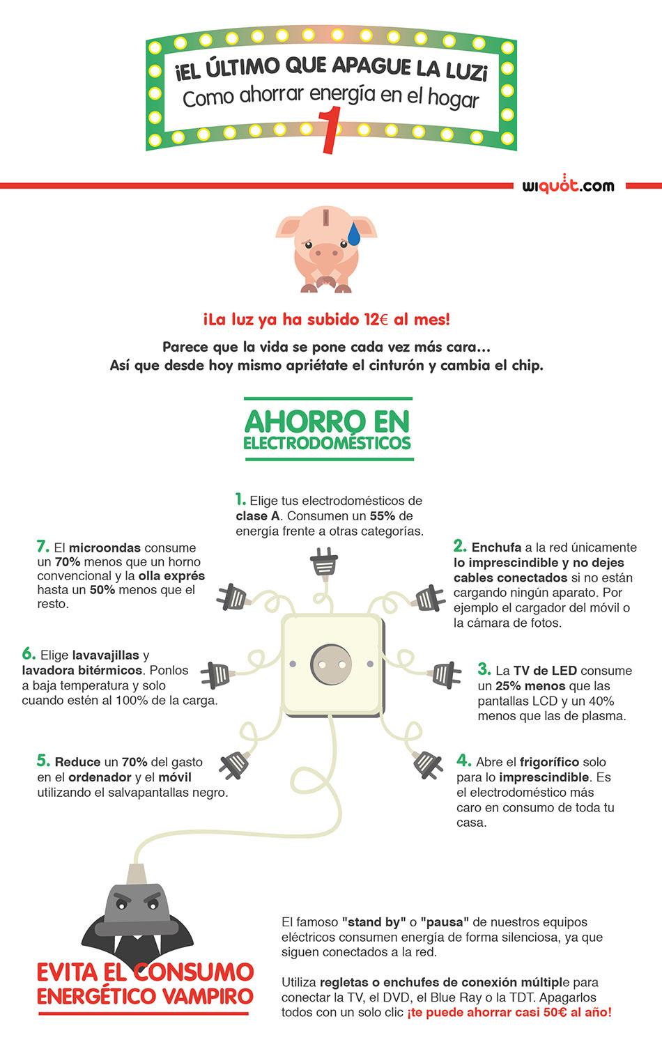 C mo ahorrar energ a en el hogar 1 infografia for Como ahorrar en el hogar