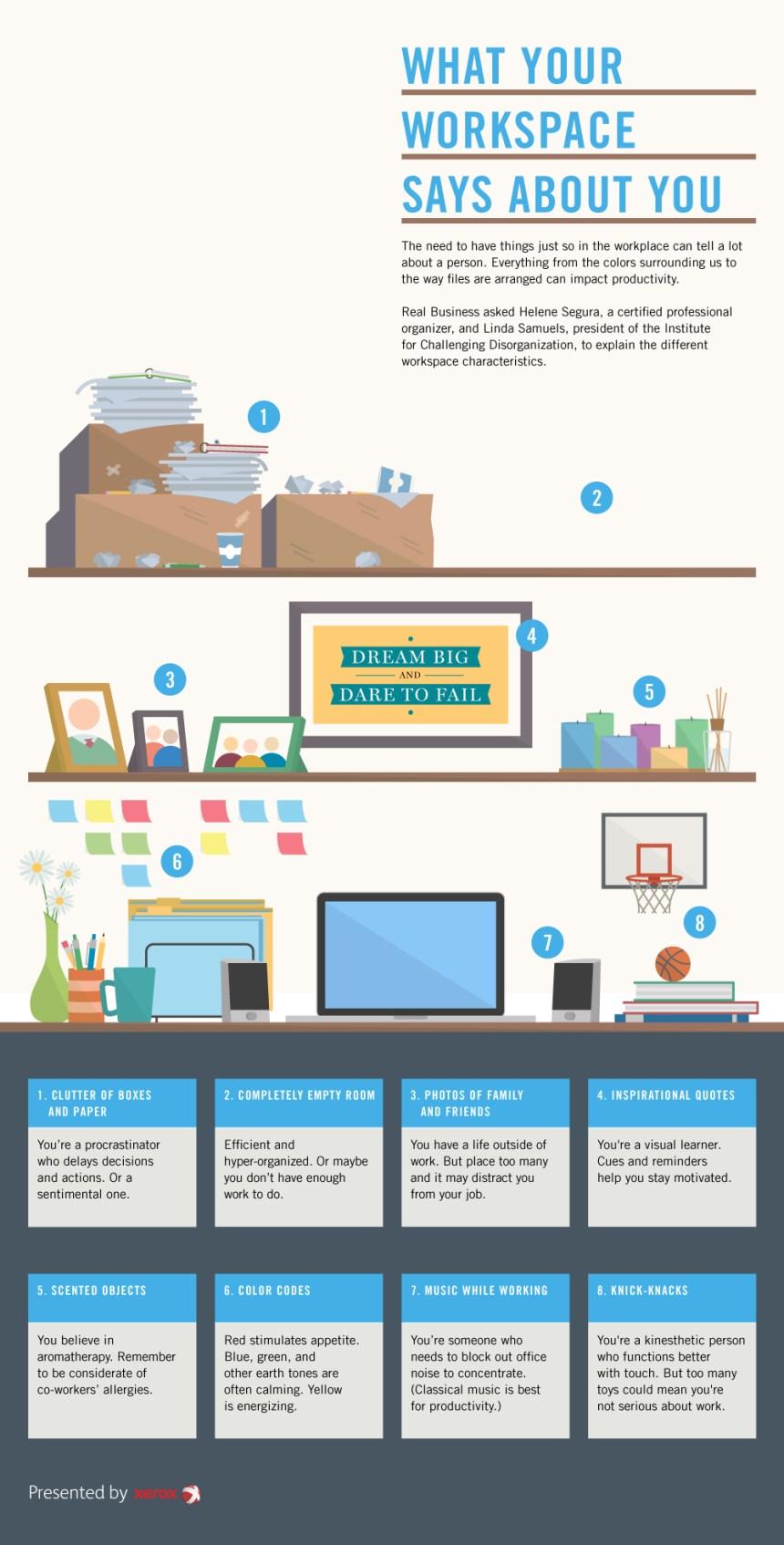 Lo que tu espacio de trabajo dice de ti