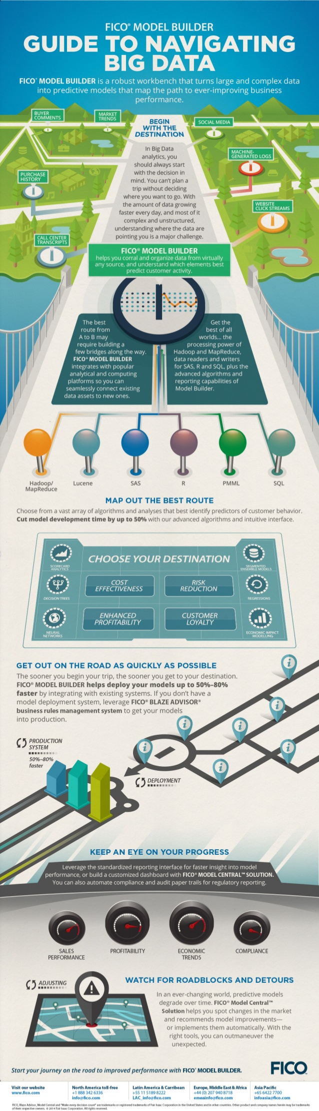 Guía para navegar en Big Data