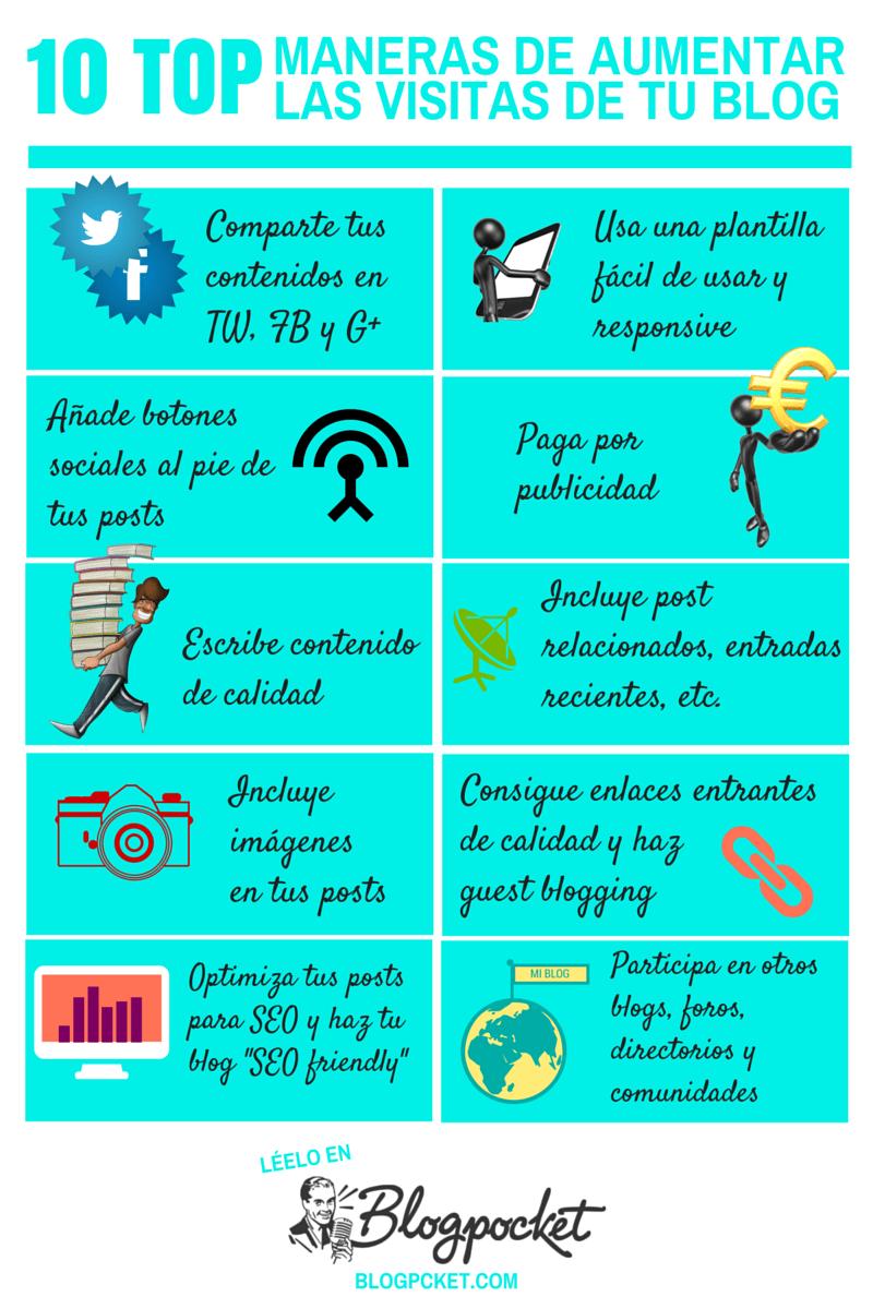 10 formas de aumentar las visitas a tu blog