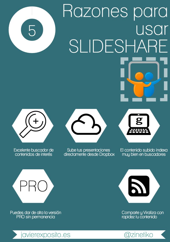 5 razones para usar Slideshare