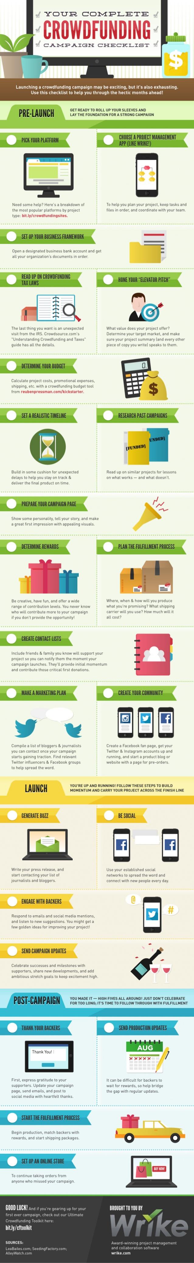 Checklist para tu campaña de crowdfunding