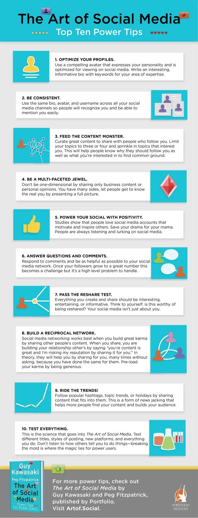 El arte de las Redes Sociales