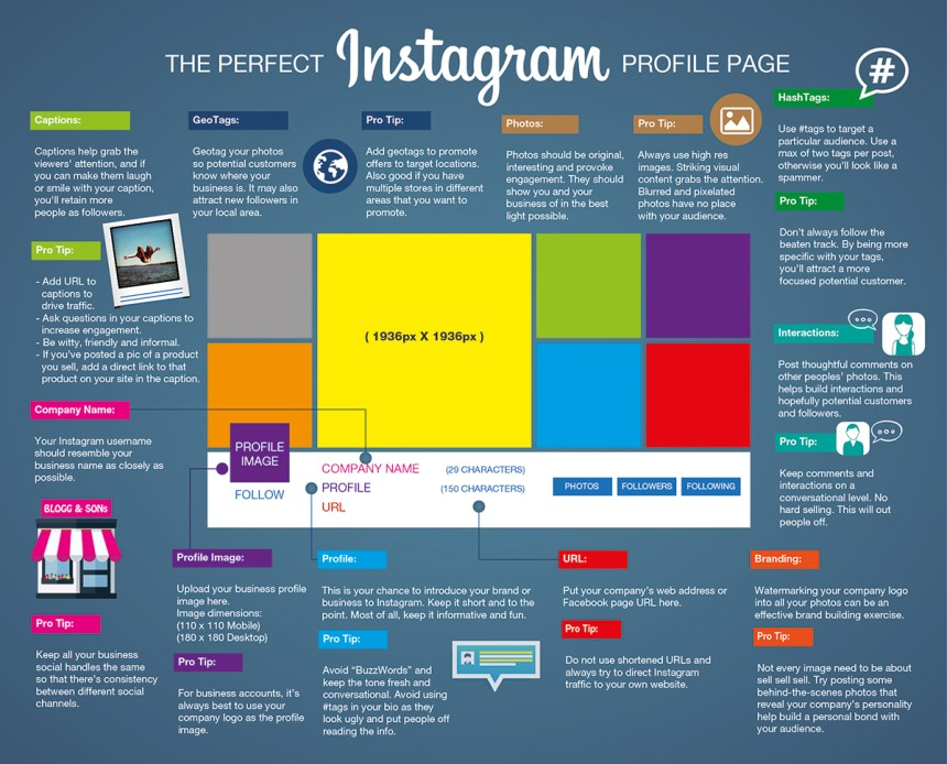 Instagram: cómo crear el perfil perfecto para tu empresa