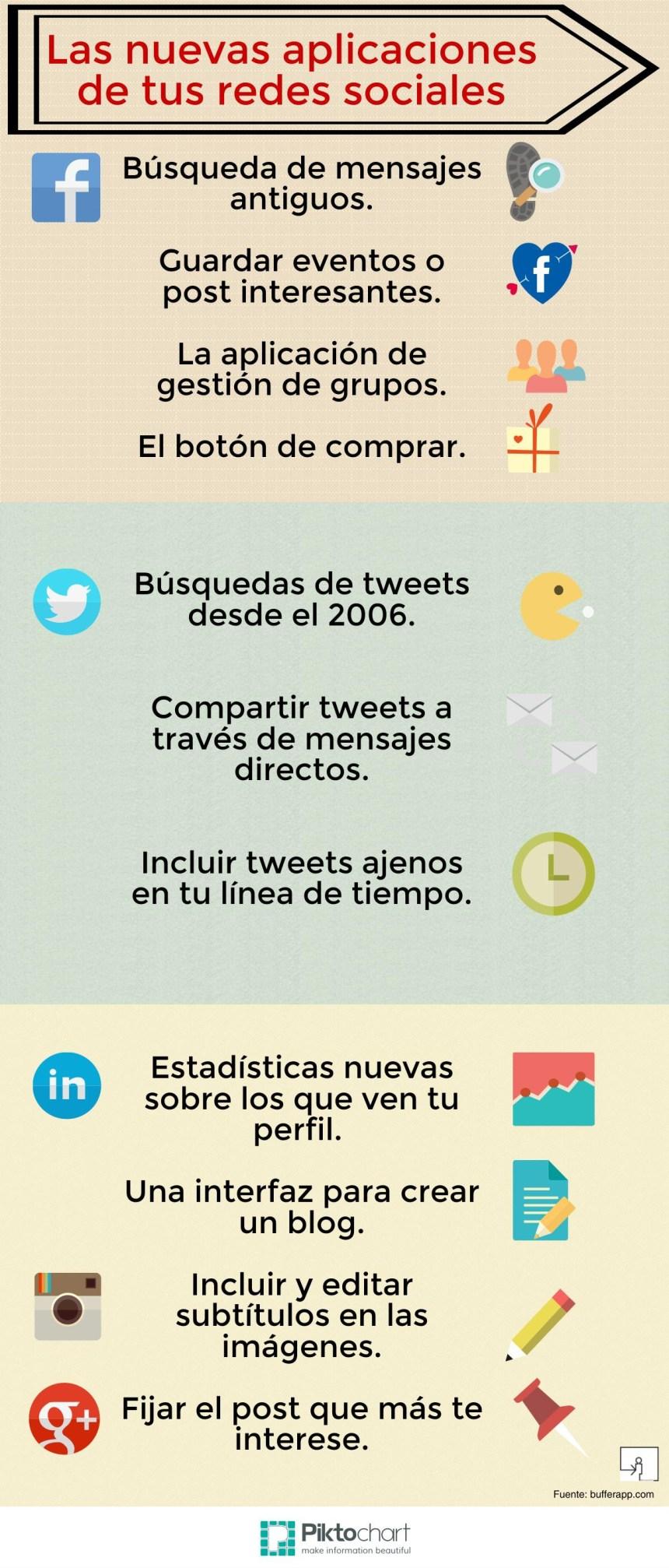 Nuevas aplicaciones de las Redes Sociales
