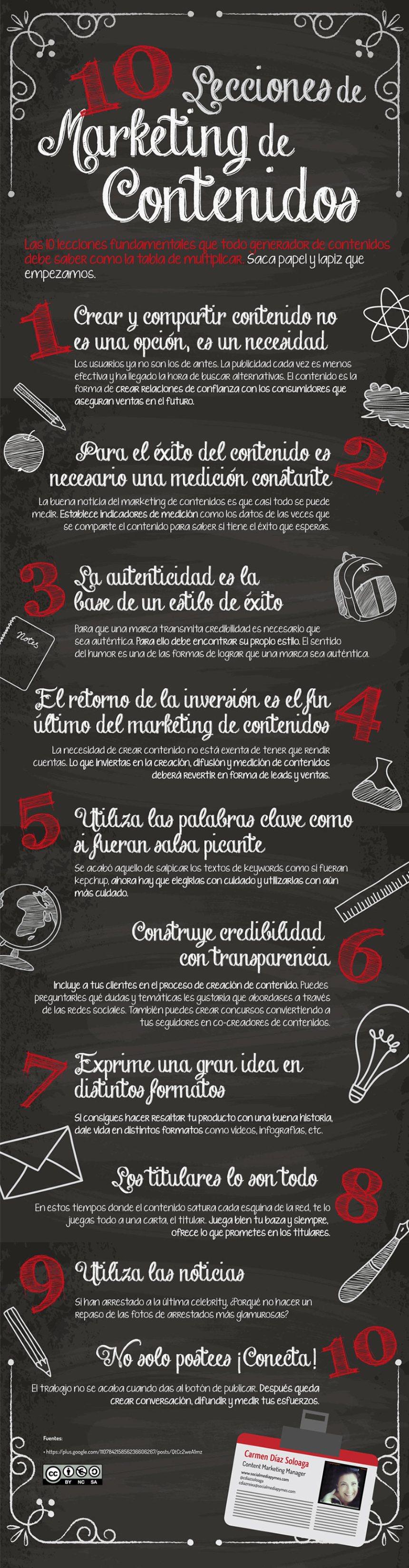 10 lecciones de marketing de contenidos