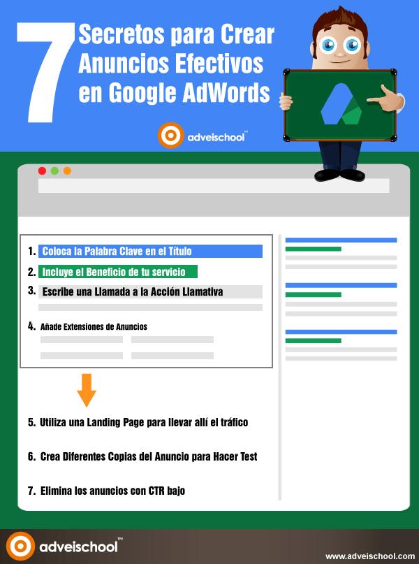 7 secretos para crear anuncios en Google Adwords
