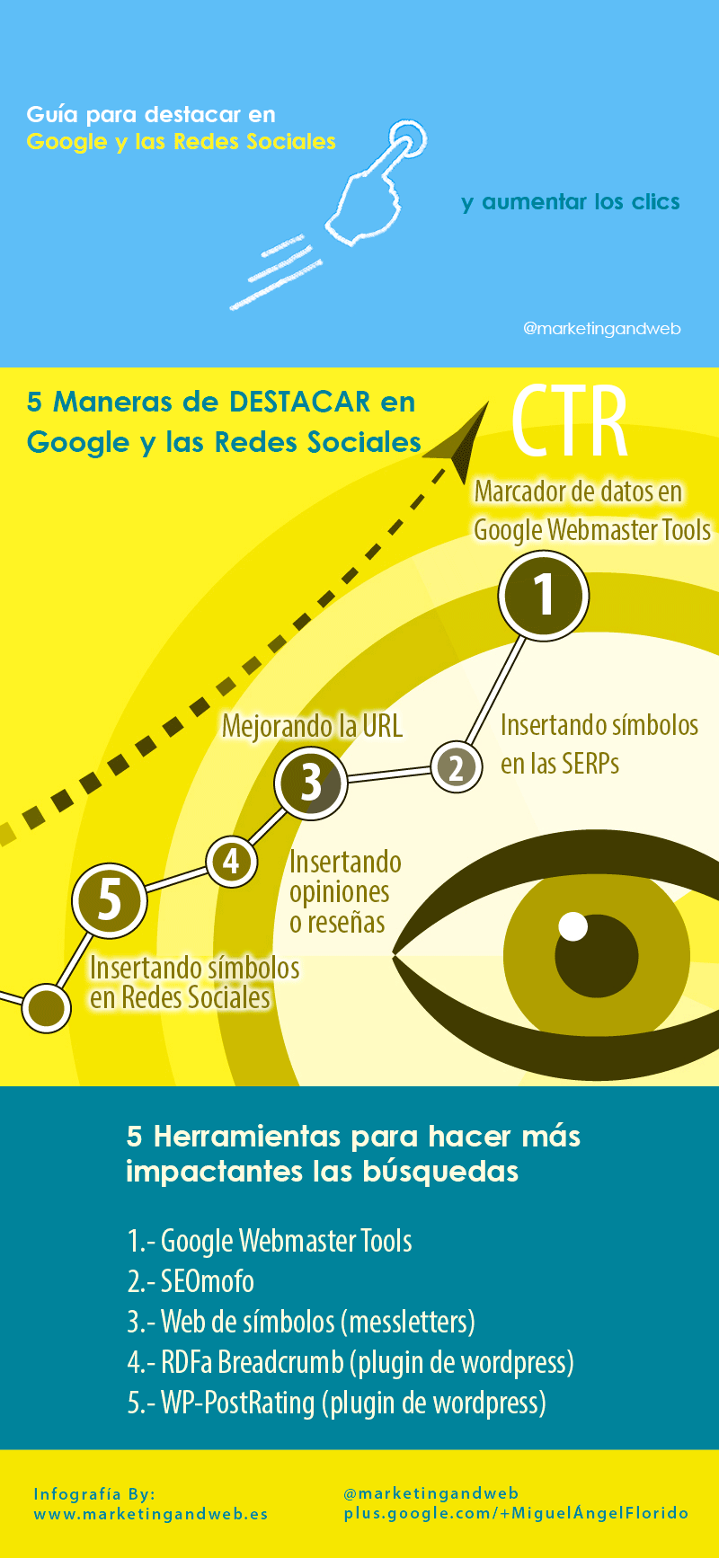 Cómo destacar tus búsquedas en Google y Redes  Sociales