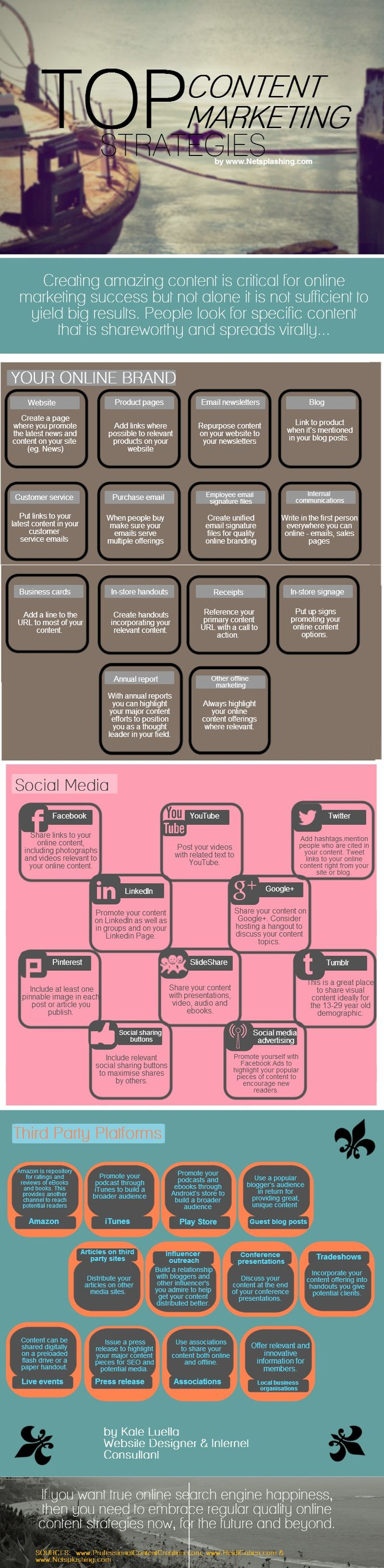 Mejores estrategias de marketing de contenidos