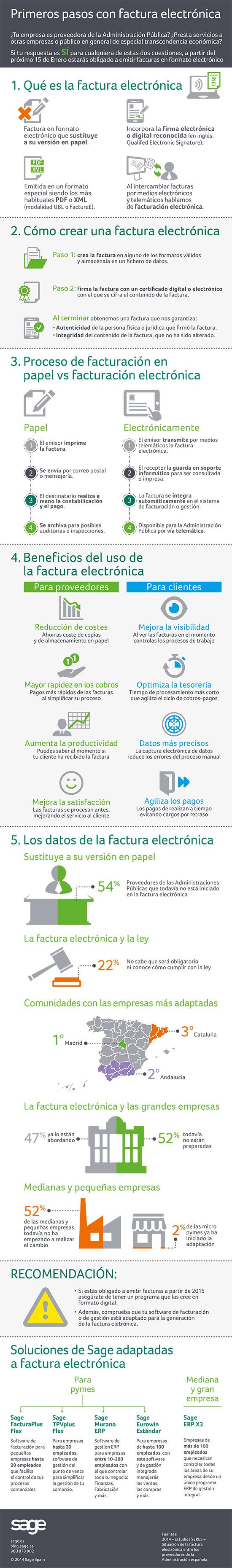 Primeros pasos con Factura Electrónica (España)