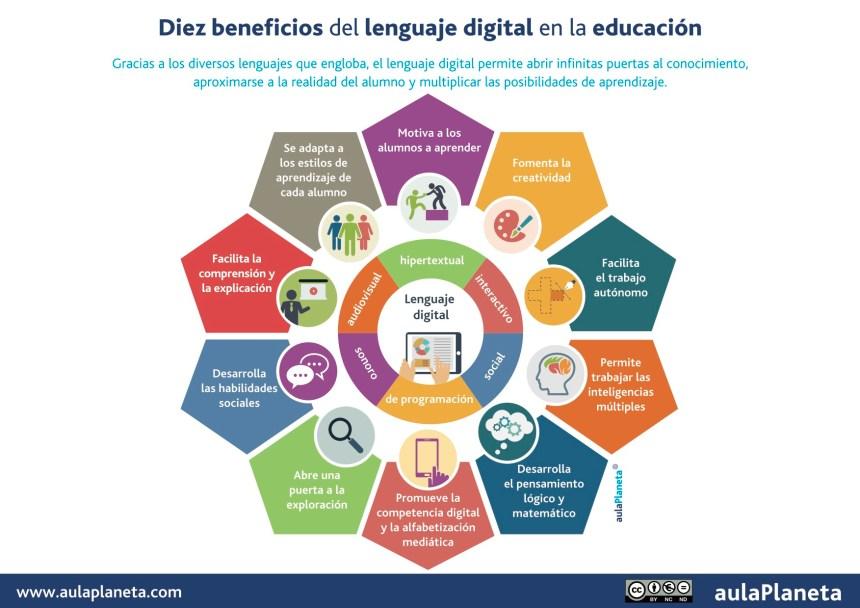 10 beneficios del lenguaje digital en educación