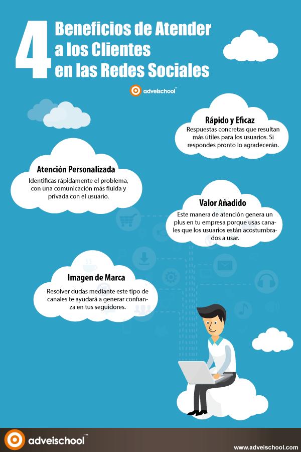 4 beneficios de atender a los clientes en las Redes Sociales