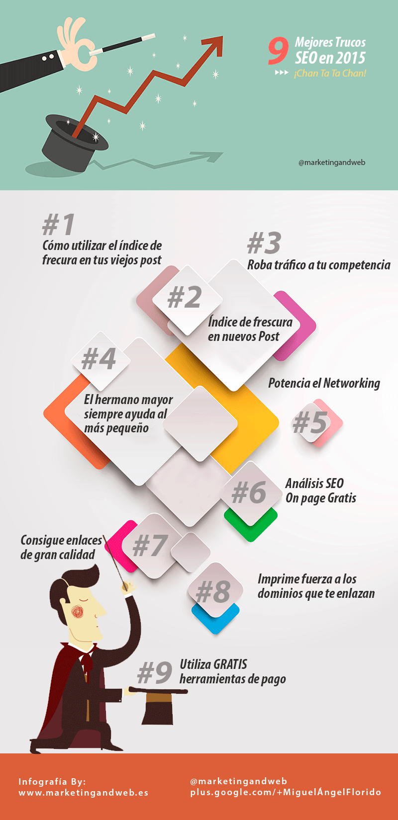 9 mejores trucos SEO para 2015