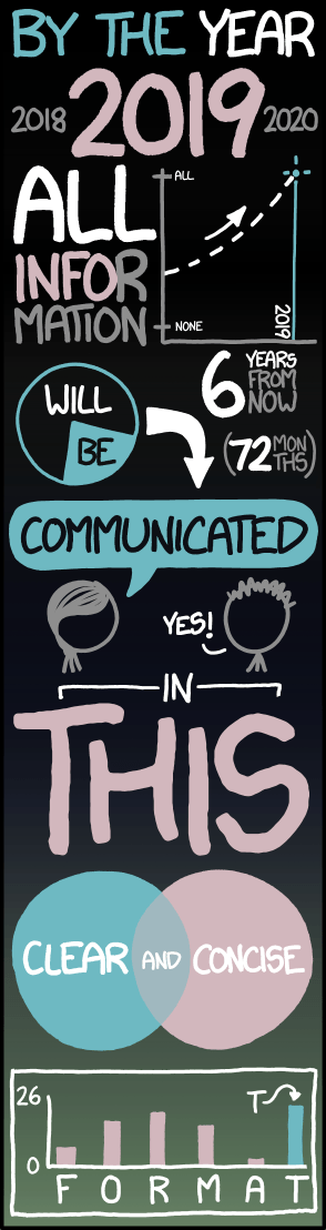 En 2019 la infografía será la forma de comunicación