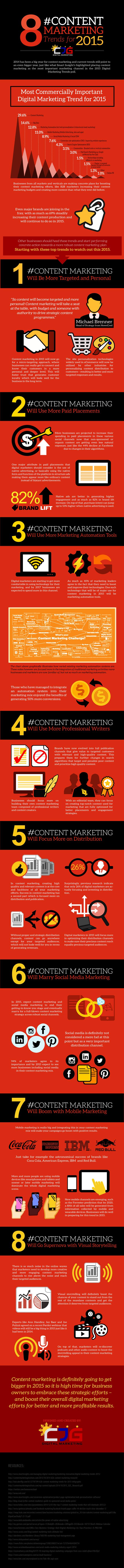 8 tendencias del Marketing de Contenidos