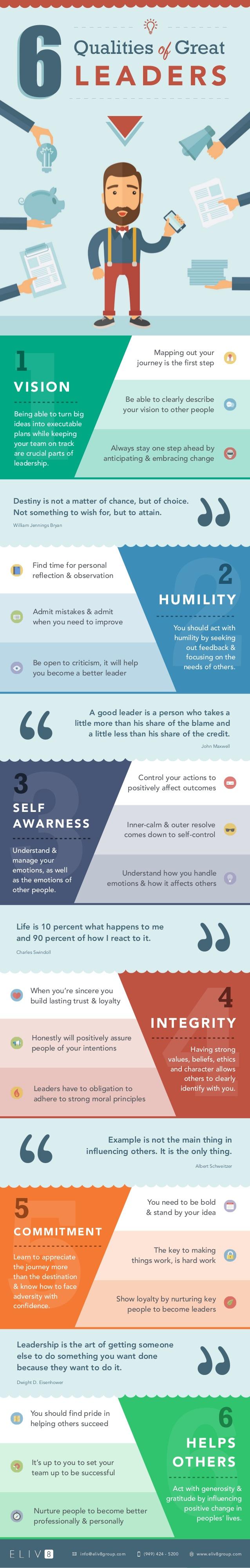6 cualidades de los grandes líderes