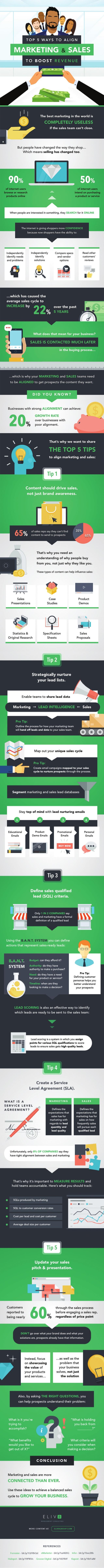 5 formas de alinear marketing y ventas