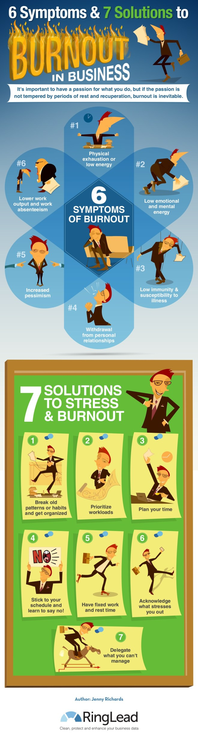 6 síntomas y 7 soluciones al Síndrome de Burnout