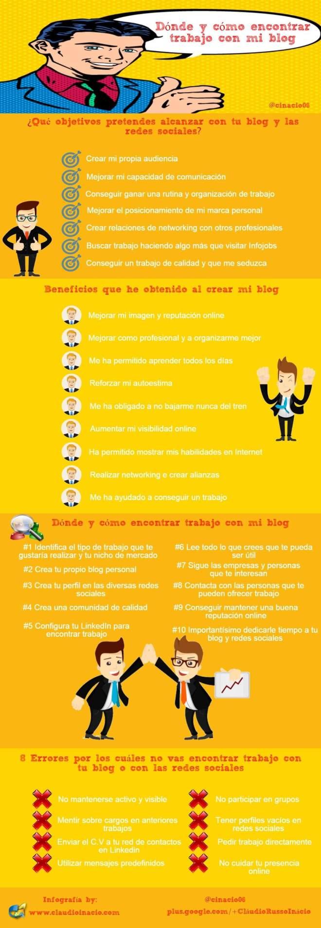 Dónde y cómo buscar trabajo con un Blog