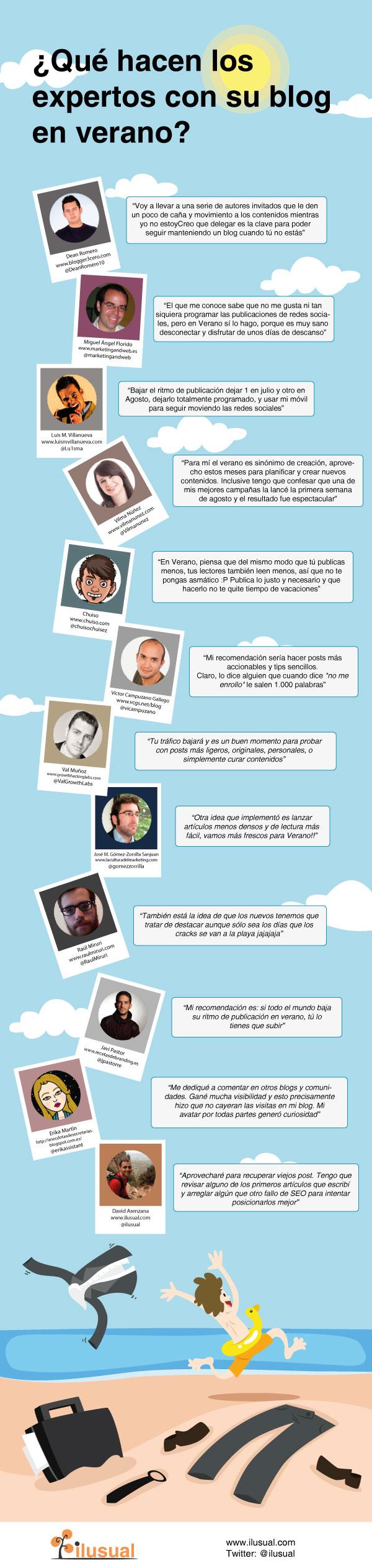 Qué hacen algunos expertos con su Blog en verano