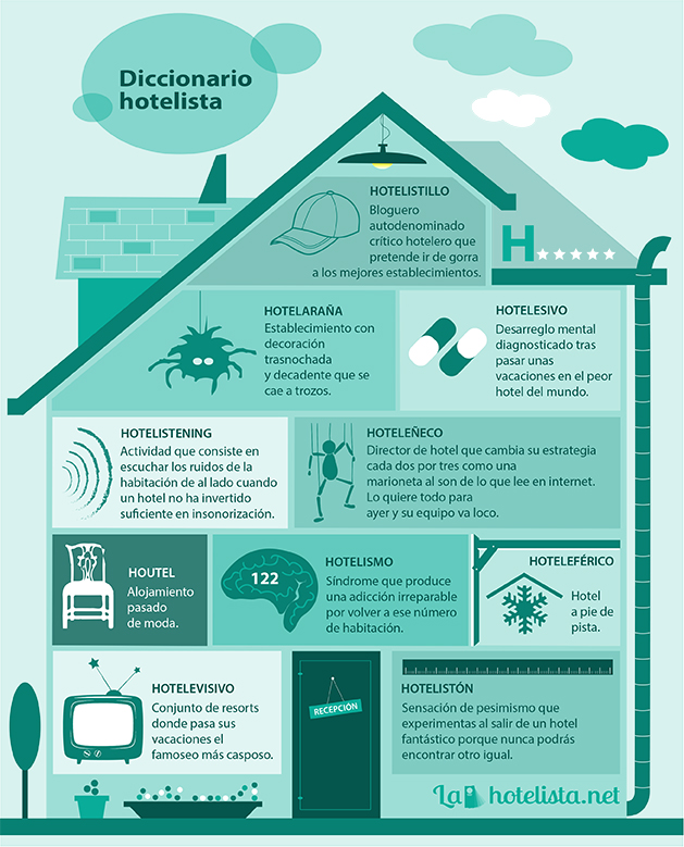 Diccionario Hotelista