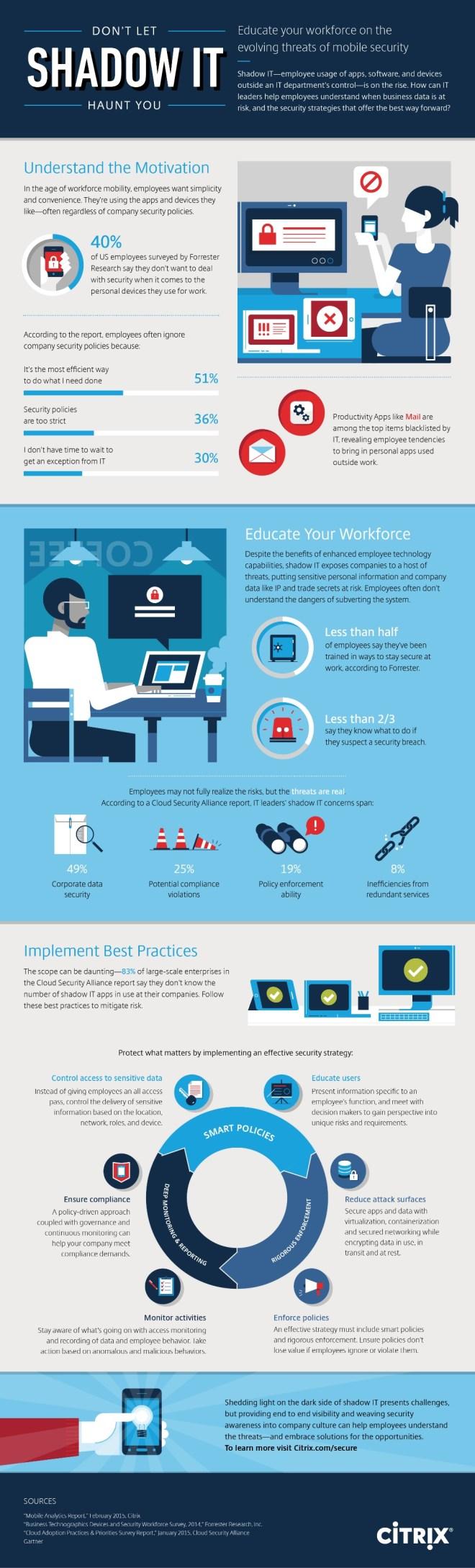 Evolución de las amenazas en Seguridad Móvil en las empresas