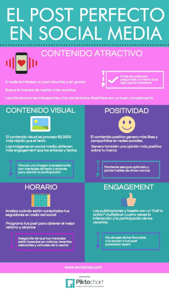 Post perfecto en Redes Sociales