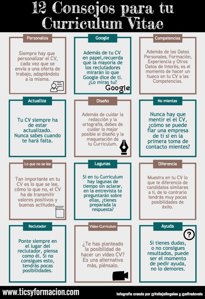 12 consejos para tu Curriculum Vitae