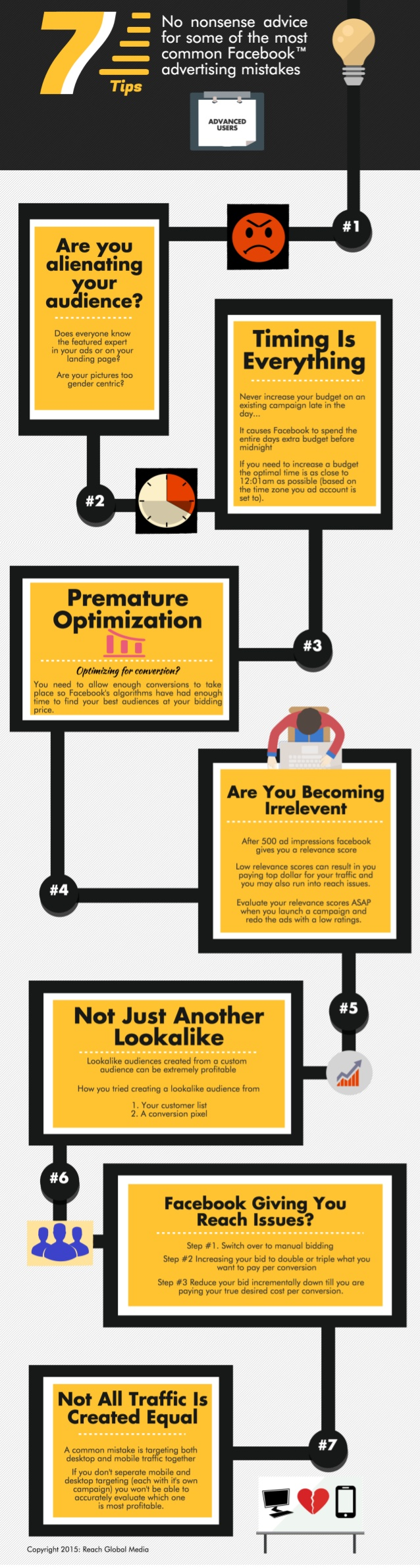 7 consejos sobre publicidad en FaceBook