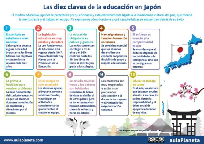 Las 10 claves del Sistema Educativo de Japón