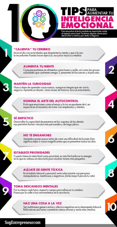 10 consejos para aumentar tu Inteligencia Emocional
