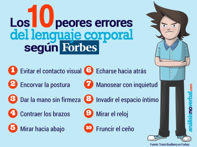 10 errores del Lenguaje no Verbal según Forbes