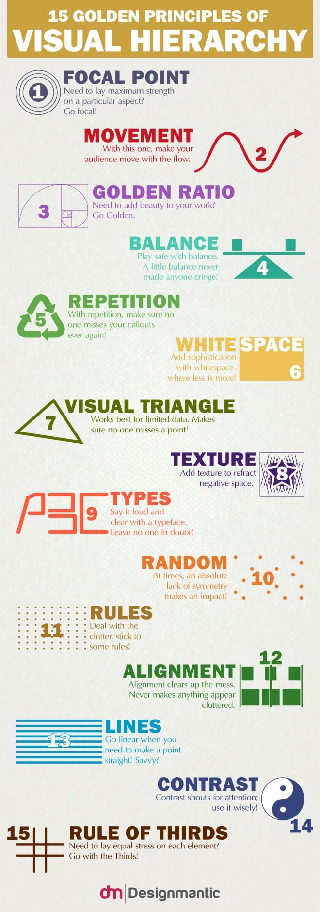 15 principios de oro de la Jerarquía Visual