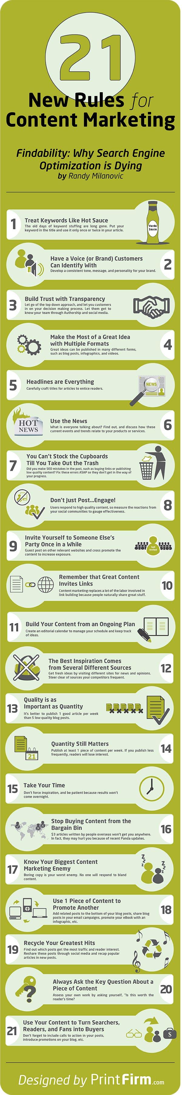 Las 21 nuevas Reglas del Marketing de Contenidos