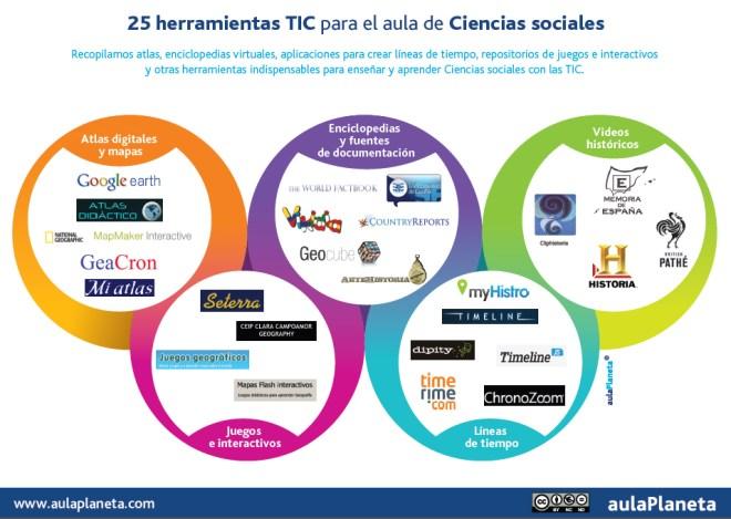 25 herramientas TIC para el aula de Ciencias Sociales