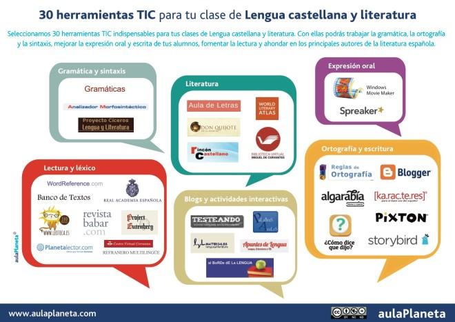 30 herramientas TIC para el aula de Lengua y Literatura