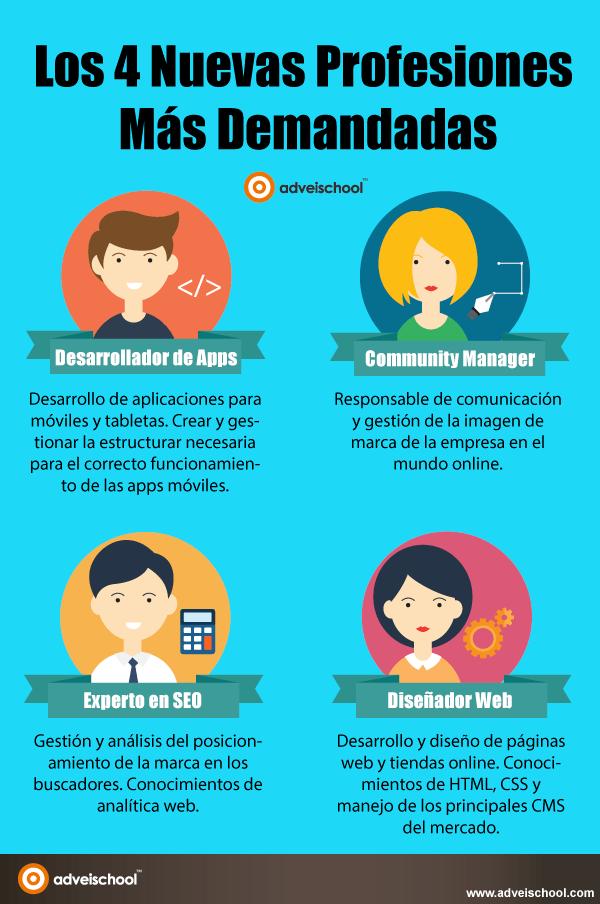 Las 4 profesiones nuevas más demandadas