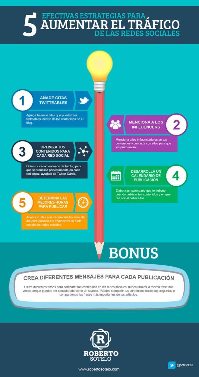5 estrategias efectivas para aumentar el tráfico en Redes Sociales