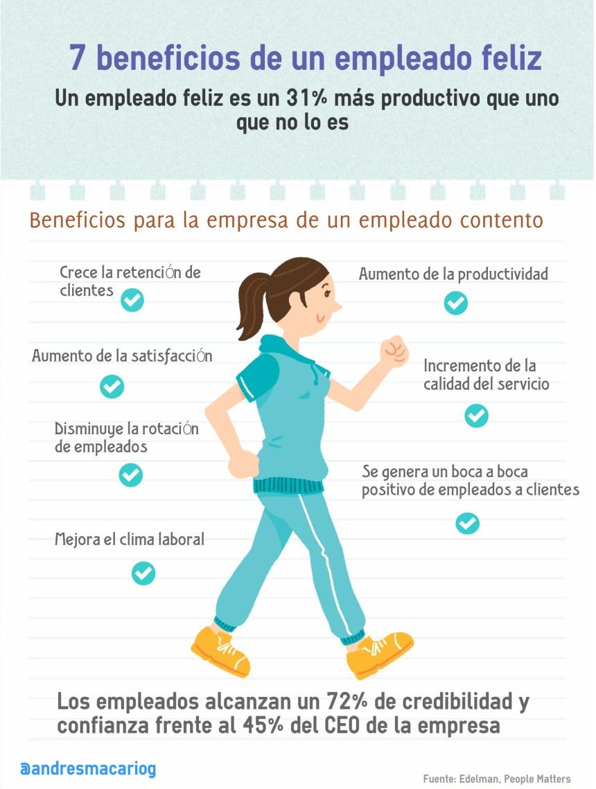 7 beneficios de un trabajador feliz
