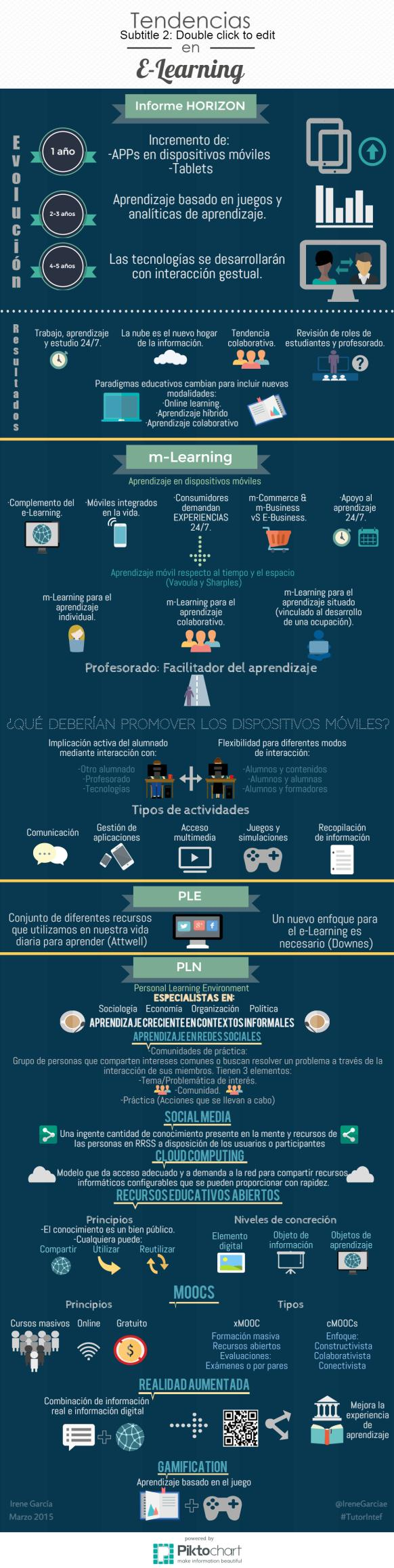 Tendencias en eLearning