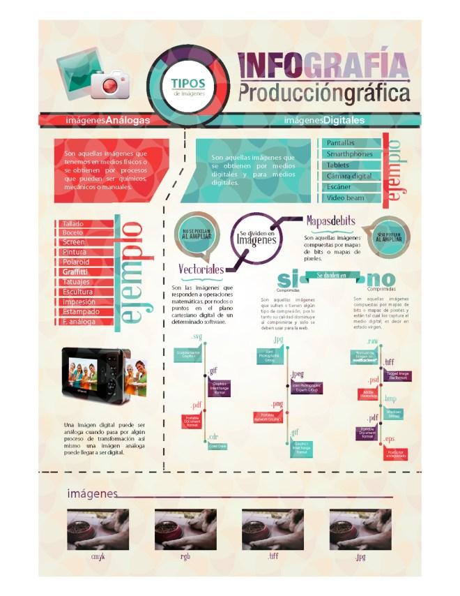 Tipos de imágenes digitales (y analógicas)