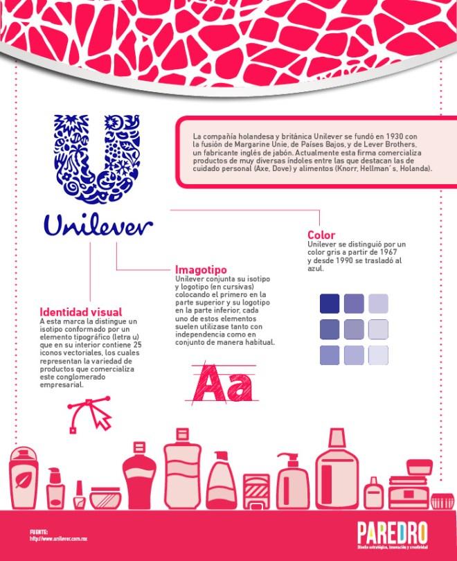 Unilever: análisis del diseño de su logotipo
