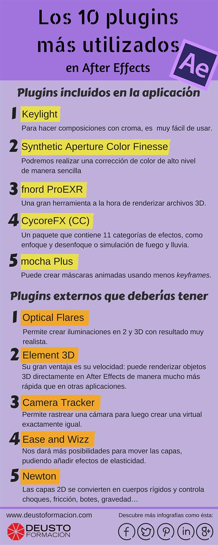 10 plugins más utilizados de After Effects