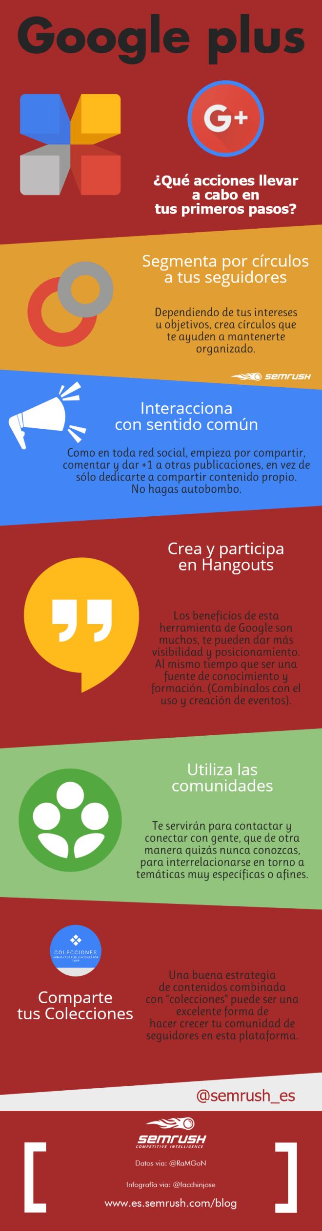Algunos consejos para usar Google +