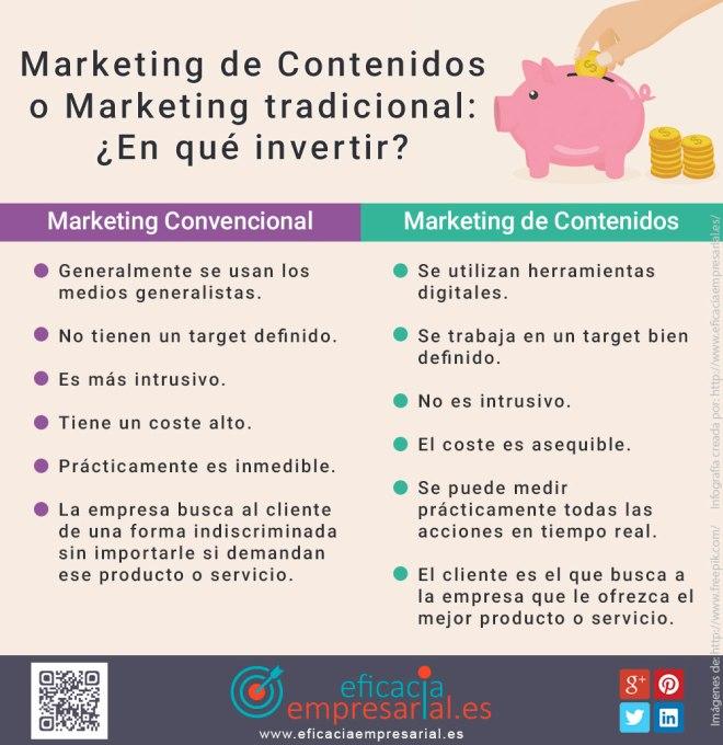 Marketing de Contenidos o Marketing tradicional: ¿En qué invertir?