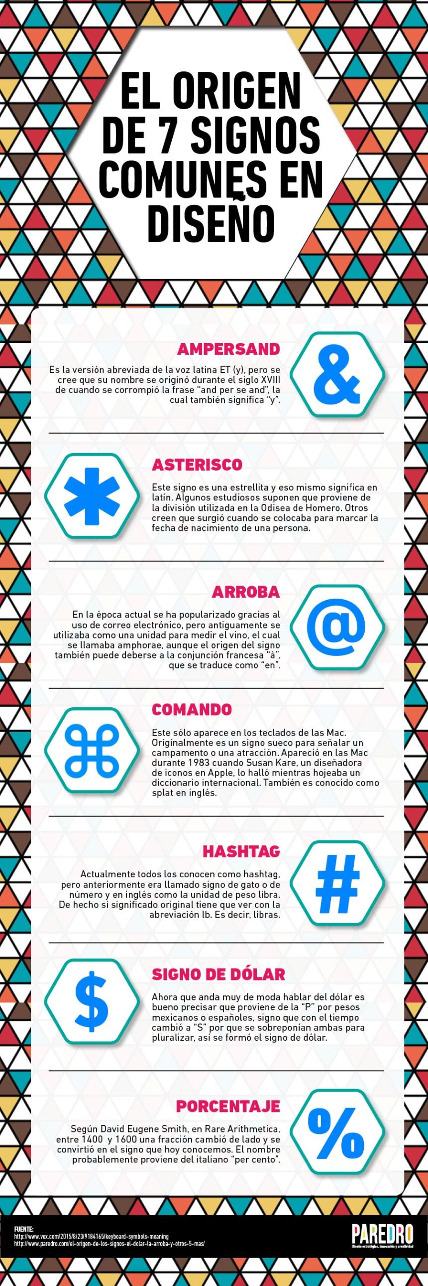 Origen de 7 signos comunes en Diseño