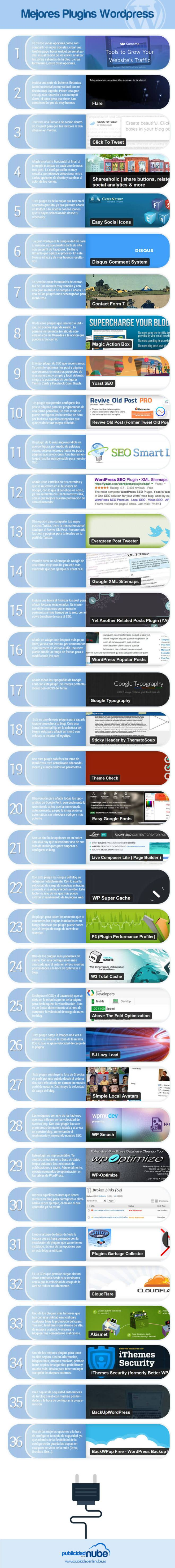 36 mejores plugins gratuitos para WordPress