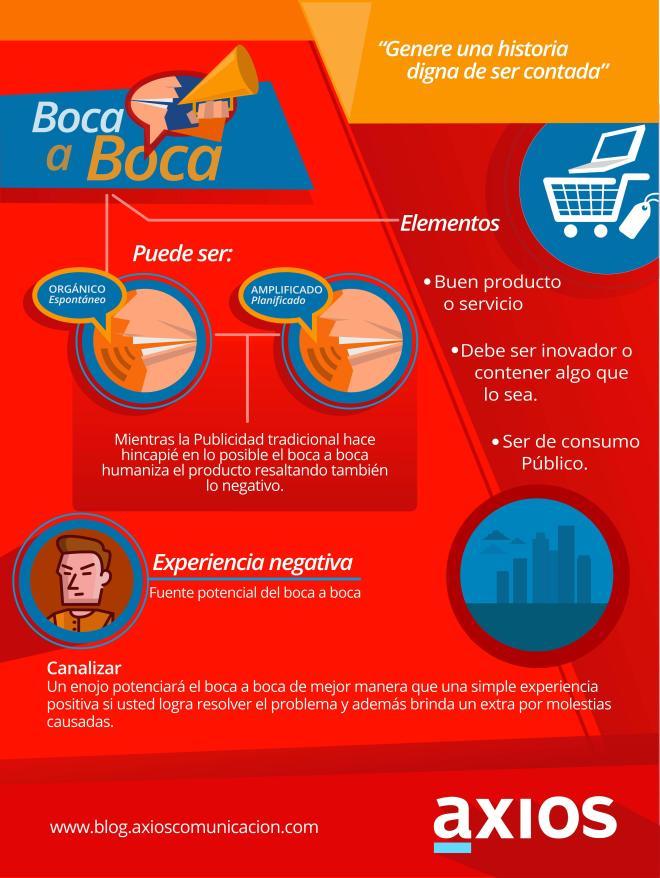 Publicidad Boca a Boca