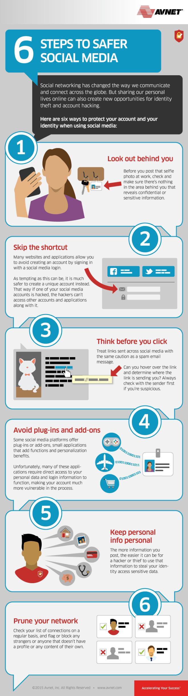 6 pasos para la seguridad en Redes Sociales