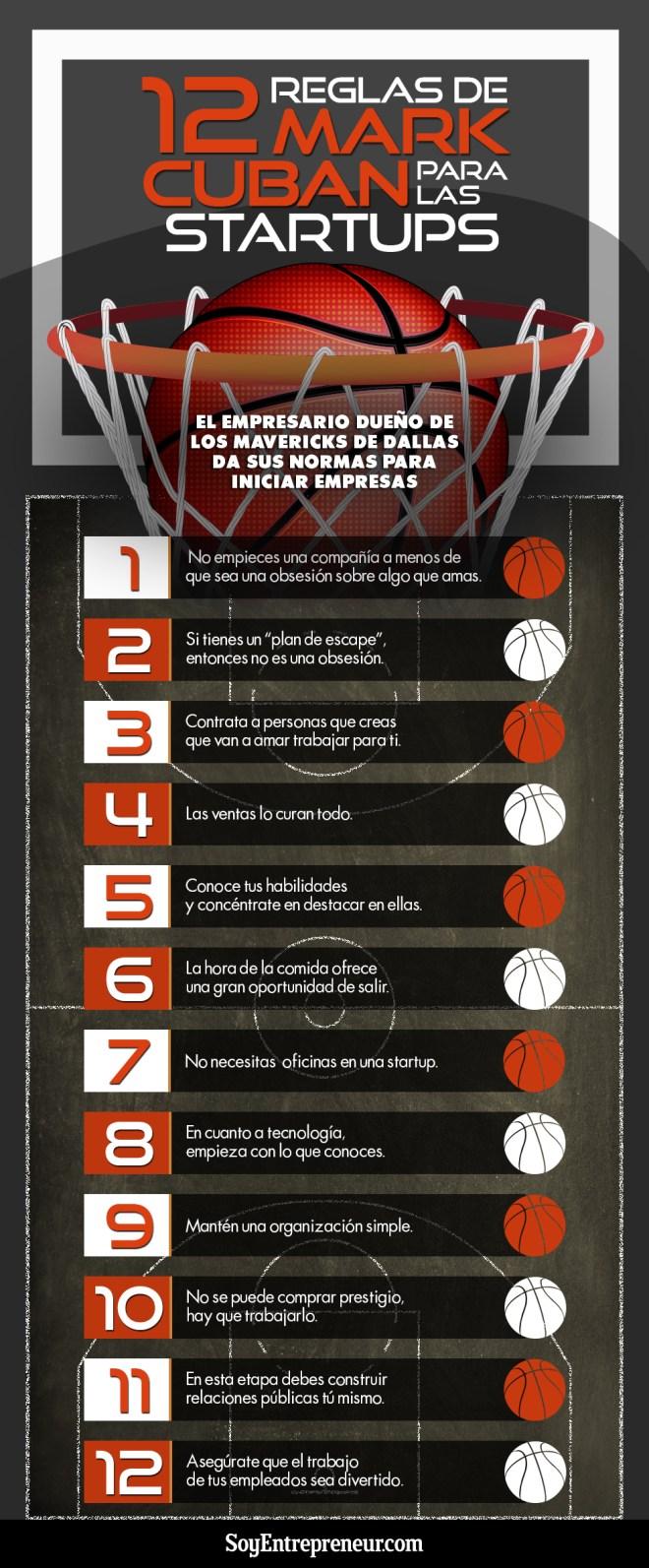 12 reglas para startups de Mark Cuban
